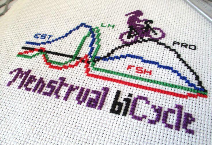 Bicycle Cross Stitch - Menstrual biCycle!   Try Handmade Gallery   Free Handmade Advertising