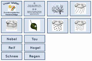 krabbelwiese:Wetter