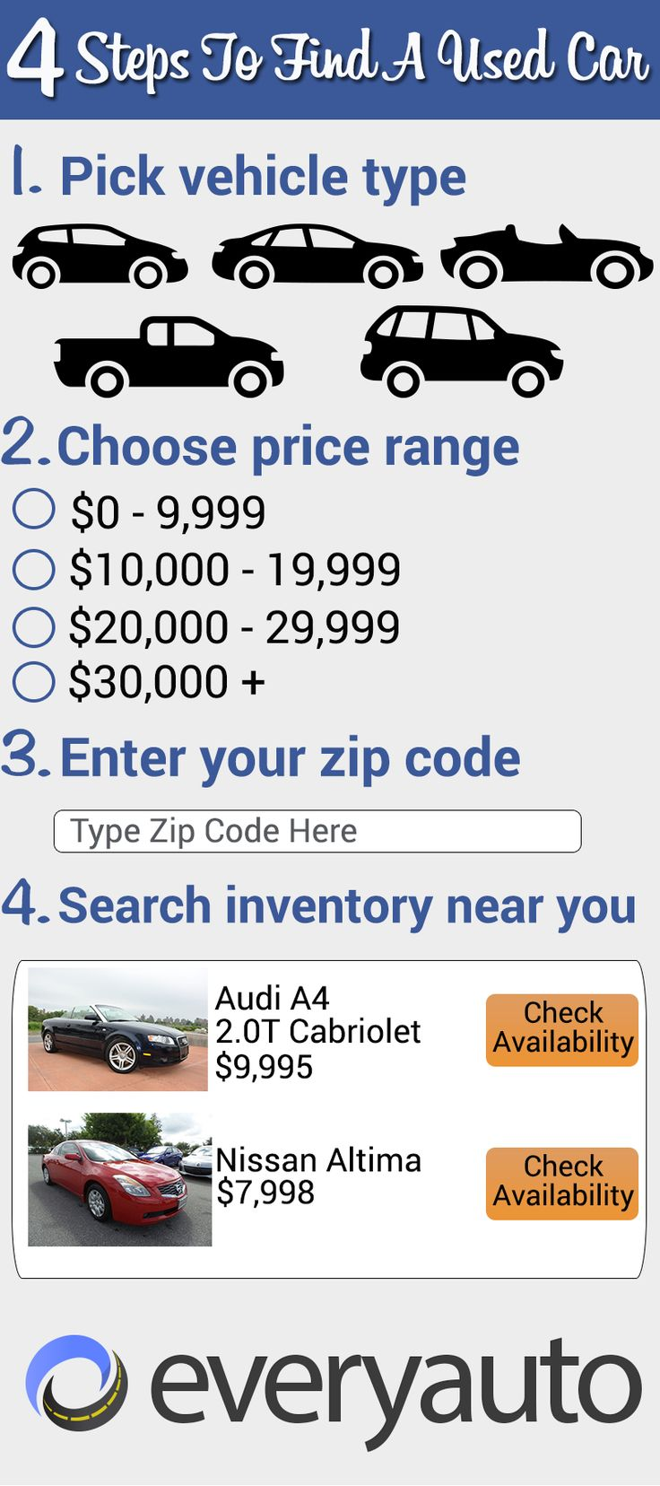 Search used cars for sale near you in 4 easy steps at trusted local car dealerships! Affordable pre-owned cars, trucks and SUVs available. Inventory updated daily.
