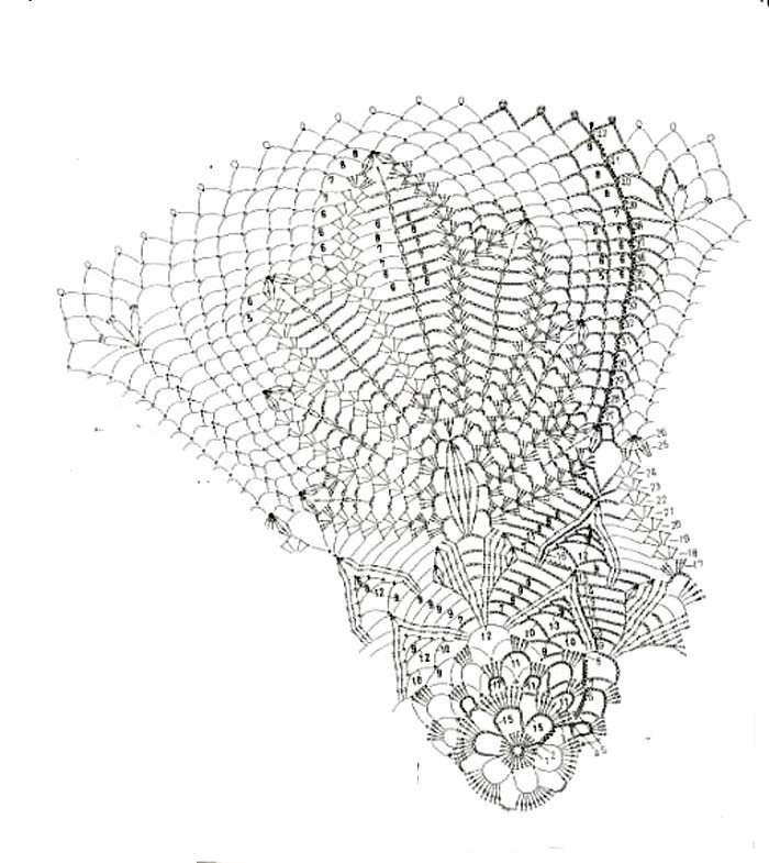 1000  images about crochet small doilies on pinterest
