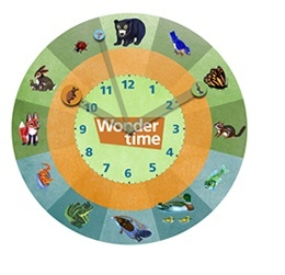 "Wondertime Clock - Teaches passage of time to younger kids (ex. ""when the hummingbird gets to the frog, it's time for snack."")  Print out .pdf and insert it into a regular clock."