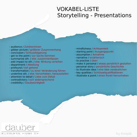 "Vokabelliste ""Presentation"" - dauber business english"