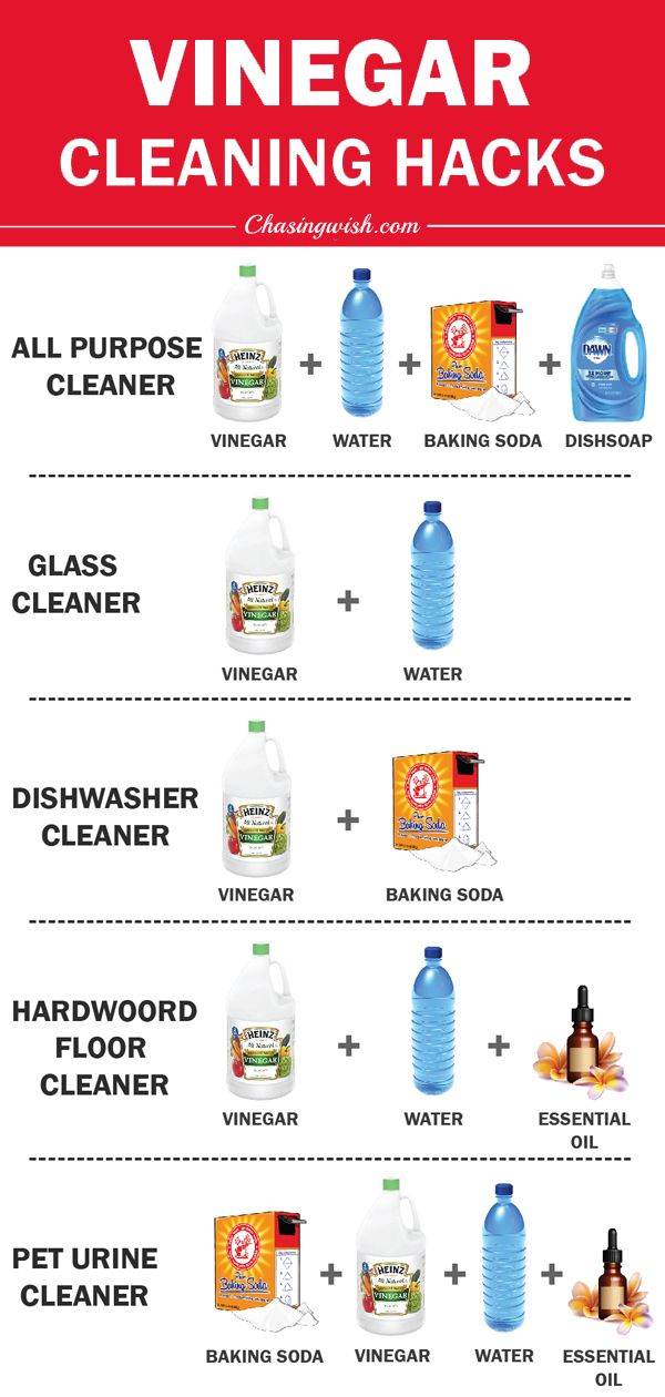 Amazing Vinegar Cleaning Hacks That Are Beyond Genius #Best of Chasing Wish