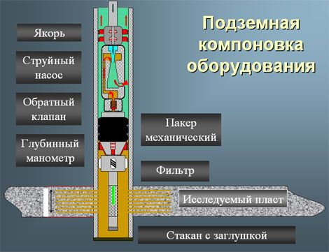 ООО МП ГеоИнТЭК участник выставки Нефть и Газ