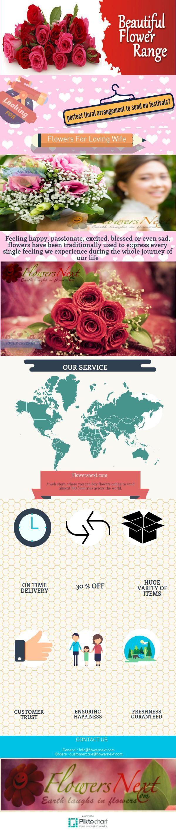 Online Flower Delivery | @Piktochart Infographic