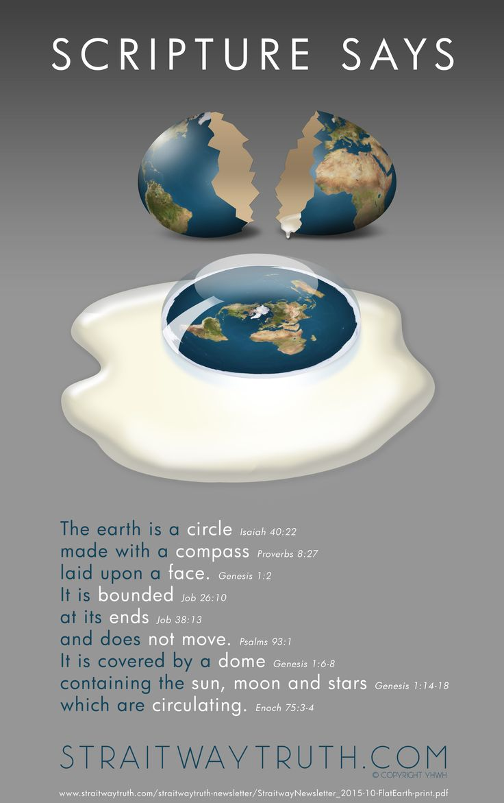 SCRIPTURE SAYS The earth is a circle