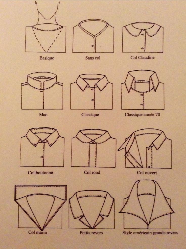 образцы воротников на платье картинки этом разделе
