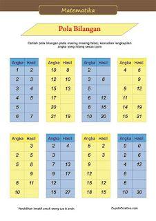 belajar matematika anak kelas 3 SD, pola logika bolangan, psikotest sederhana