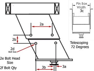 Seven Pin Trailer Wiring Diagram further Car Battery Color Code furthermore Thing in addition Reese Trailer Wiring Diagram further Trailer Hitch Plug Wiring Diagram. on 7 pin trailer hitch