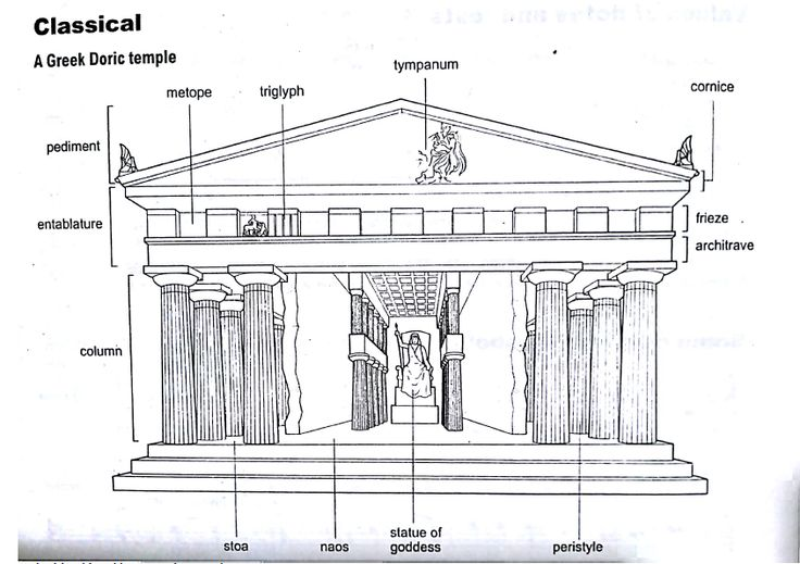 how to draw a roman temple