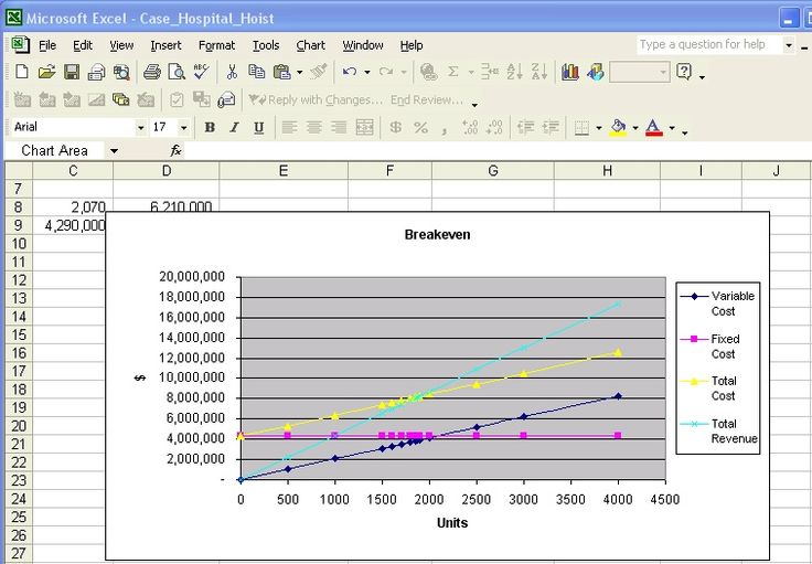 Difference between line graph and scatter plot excel