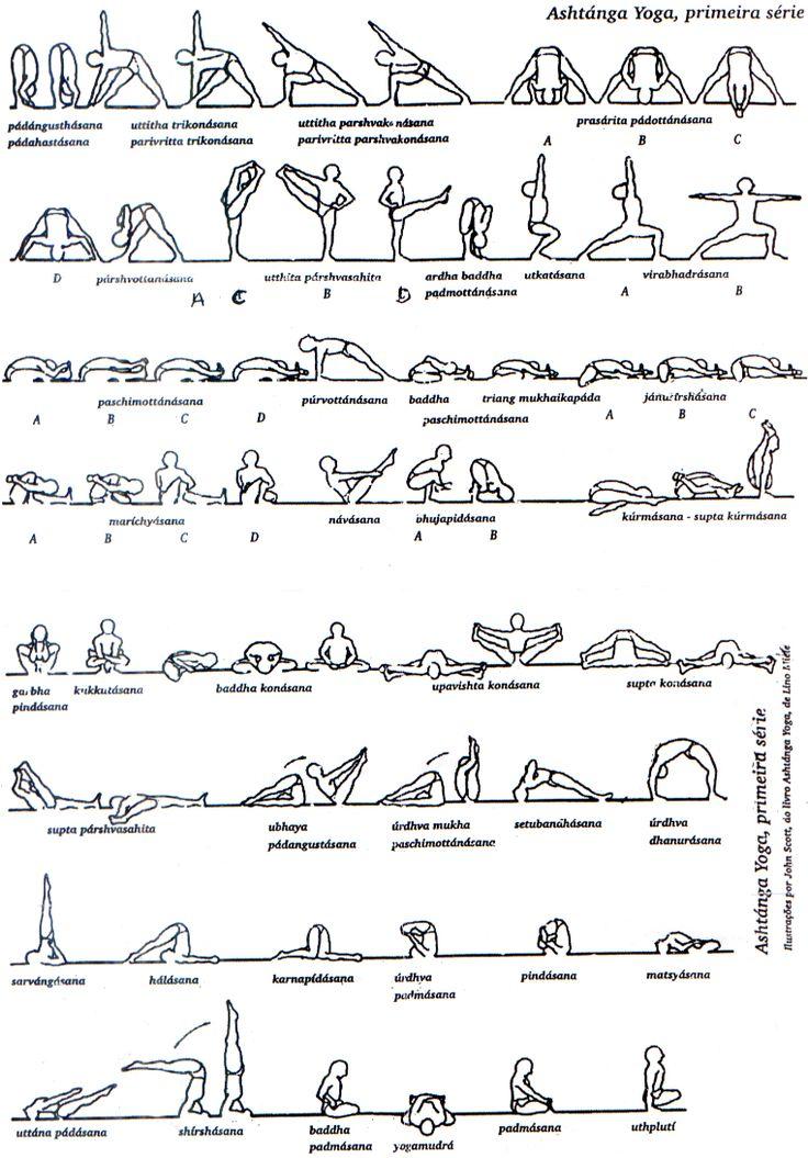 Ashtanga | Yoga | Pinterest