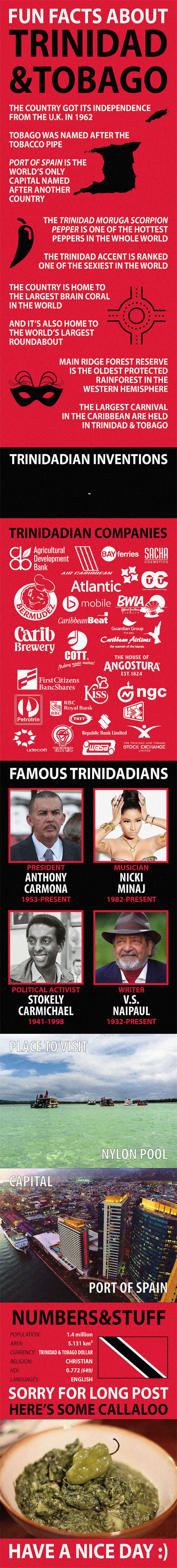Fun Facts about Trinidad and Tobago