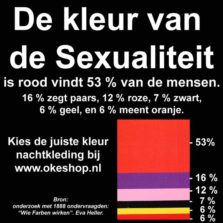 De kleur van de Sexualiteit is rood vindt 53 % van de mensen. Kies de juiste kleur nachtkleding bij www.okeshop.nl #nachtkleding #nachtmode #pyjama #pyjamas #shortama #badjas #badjassen #nachthemd #huispak #sexualiteit