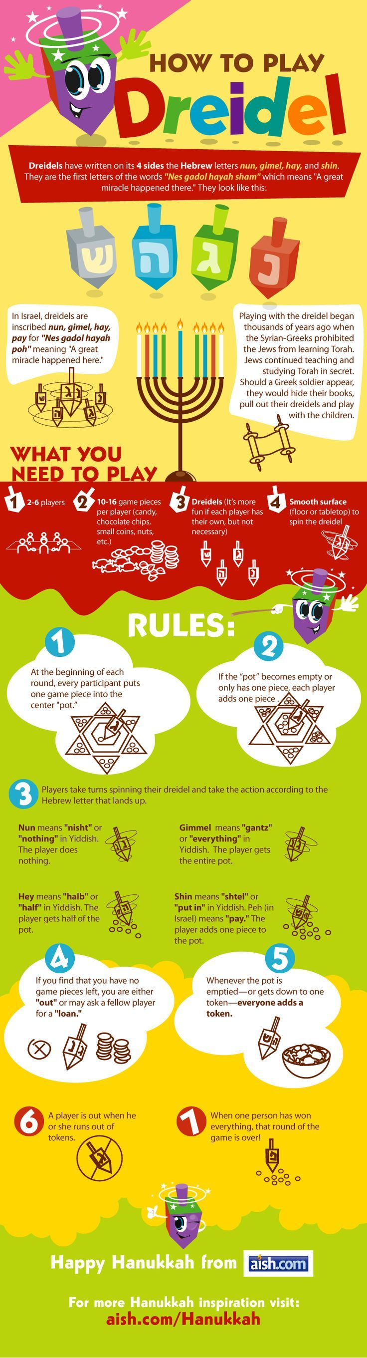 Dreidel 101 Share it with every Jewish kid :)