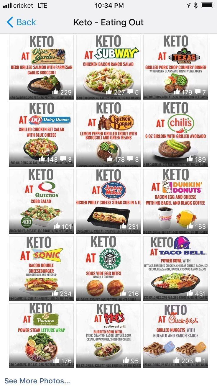 Pin By Elaine On Lists Plans Diet Fast Detox Keto Fast Food Keto Diet Recipes Keto Fast