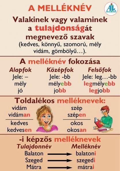 Nyelvtan