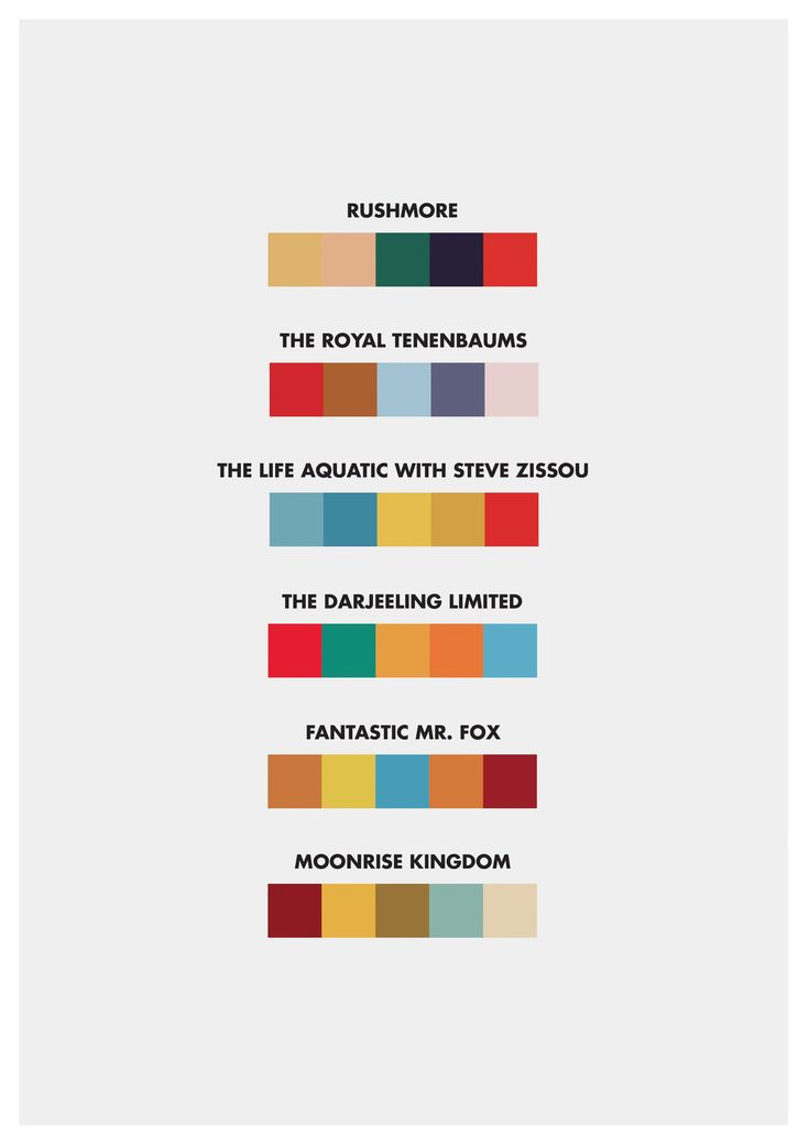 Color schemmes based on Wes Anderson's movies. I'm leaning towards the Darjeeling Limited.