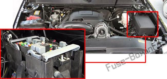 Pin On Cadillac Escalade Gmt 900 2007 2014 Fuses And Relays