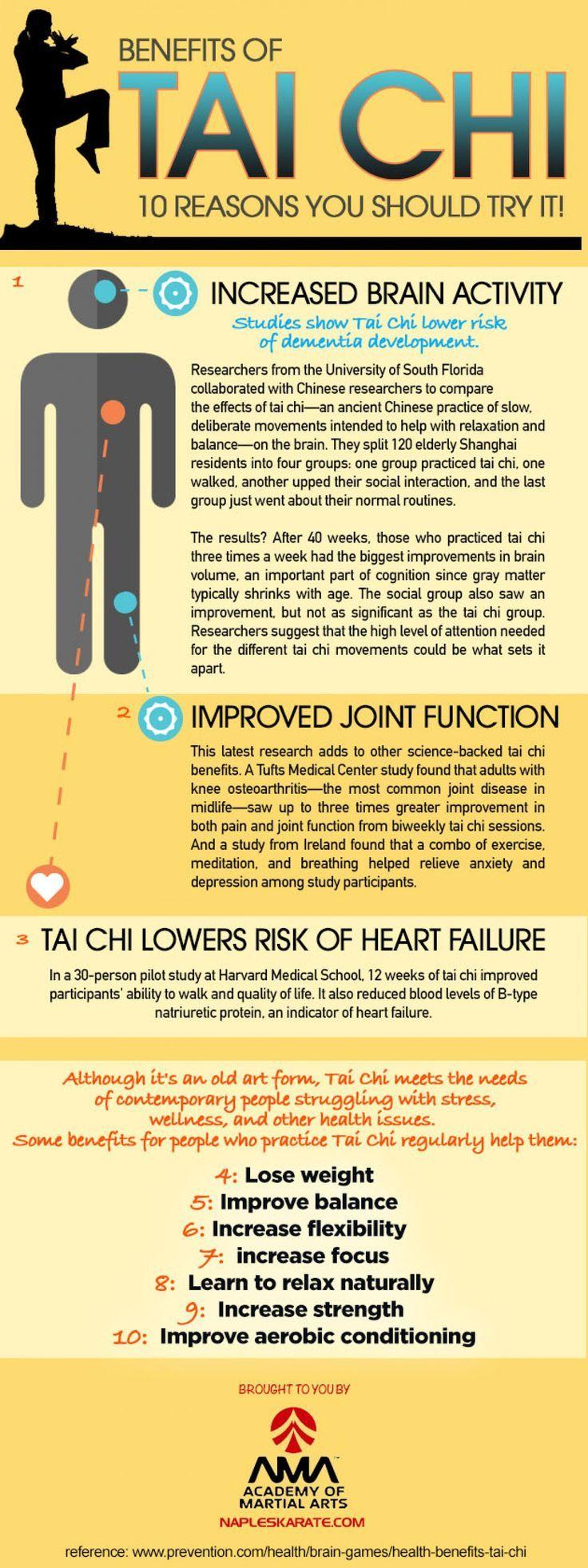 Benefits of Tai Chi - #TaiChi #Taijiquan #infographic