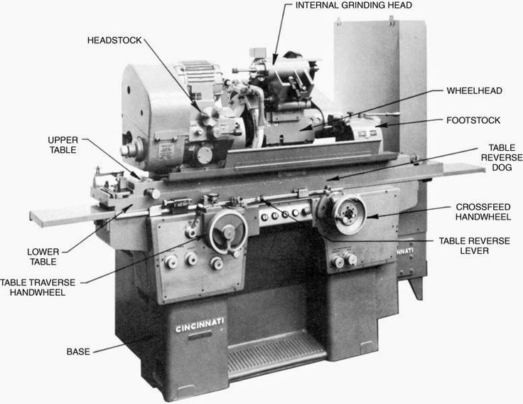 CNC CYLINDRICAL GRINDING MACHINE | ENGINEERING MADE EASY