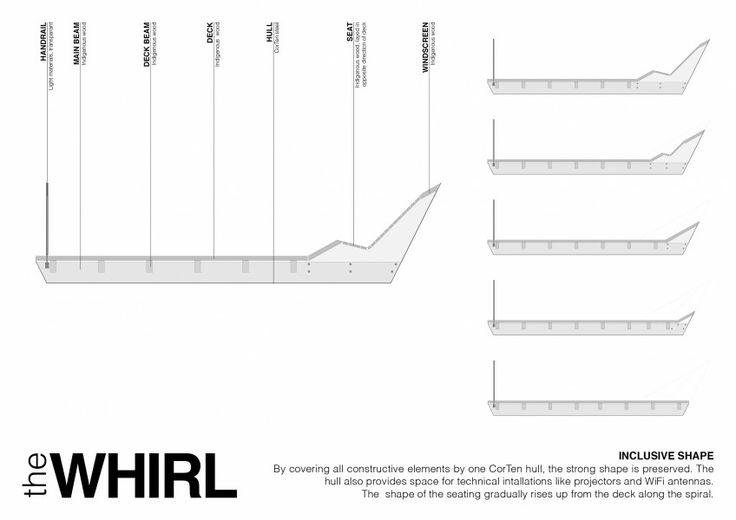 The deck & seating in one inclusive shape - THE WHIRL (by Marc de Vrij & Melle van Dijk)  Ørestad, Copenhagen hotspot design for Innosite 'Mind the gap' competition. Landscape architecture.