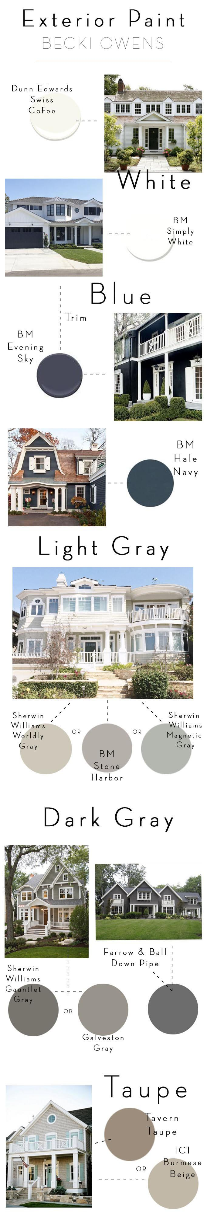 Choosing Exterior Paint Colors - Becki Owens