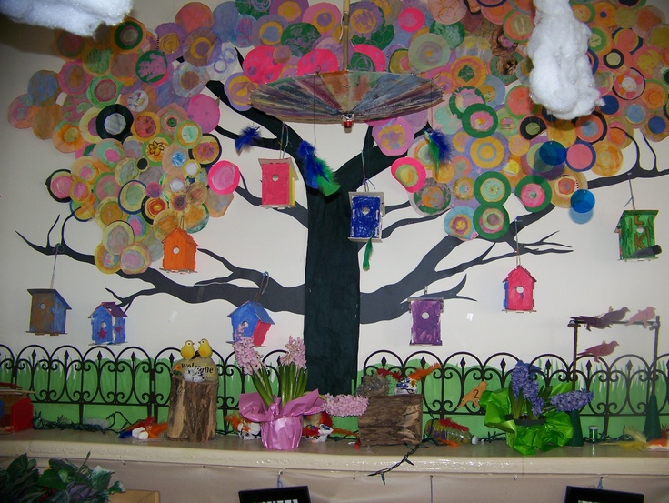 The children cut and painted many circles to adorn the back wall with their Kandinsky tree. This project took place over a series of weeks and was the basis for their Week of the Young Child project.
