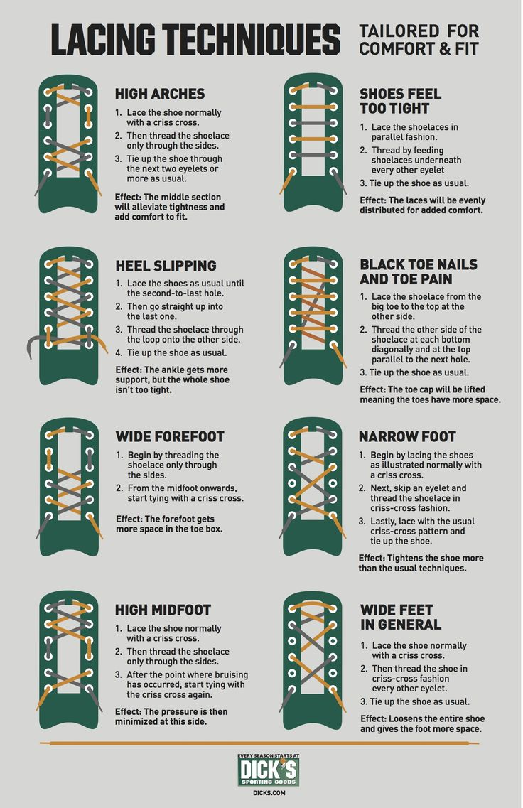 Tying Shoes To Prevent Heel Slippage