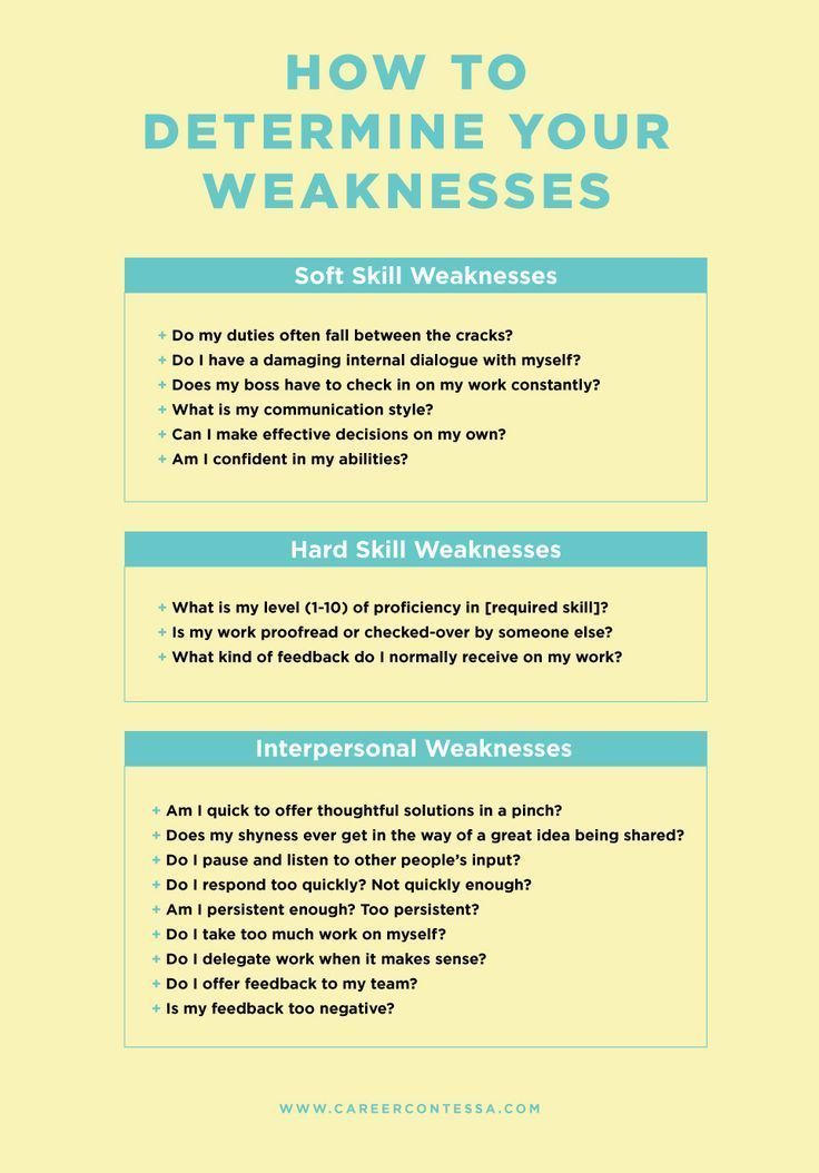 What Are Your Weaknesses?—How you can Speak About Your self in An Interview