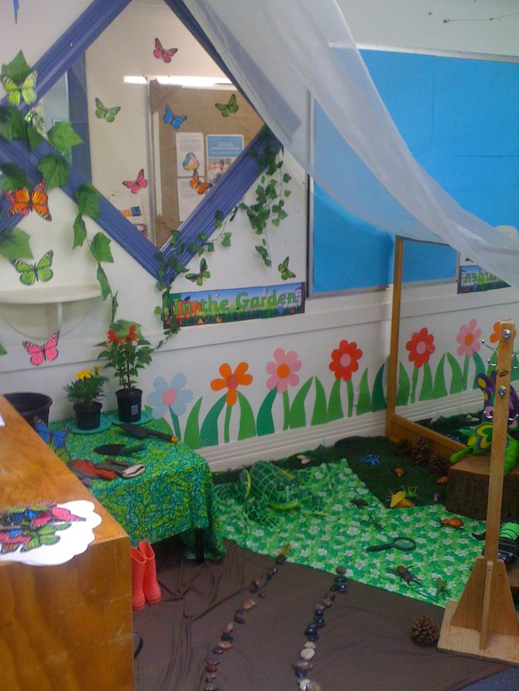 Garden role play area