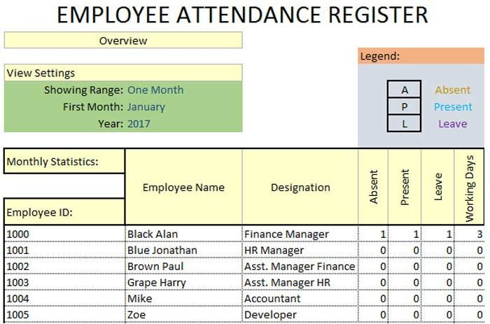 Daily Employee Attendance Sheet in Excel Template – Analysis Template
