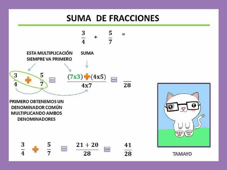 Lujoso Matemáticas Hojas De Trabajo De Perforación De ...