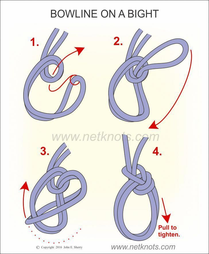 Running Bowline Knot Diagram Running Bowline - Wiring Diagram Review