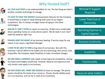 Advantages of Hosted VoIP in Thailand