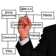 ¿Todas las empresas requieren de una estrategia de Social Media? Creo que la mayoría de expertos o consultores coinciden en algo, que independientemente del nivel de proactividad o de presupuesto de una empresa, tener un plan de acción de Social Media es ya una necesidad. Si indagamos un poco, en la época de los 90s, y ...