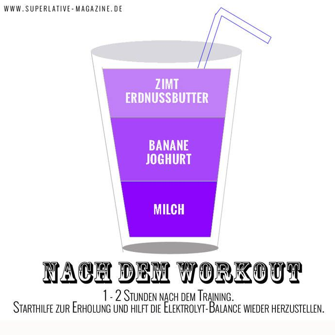 Smoothie für nach dem Workout