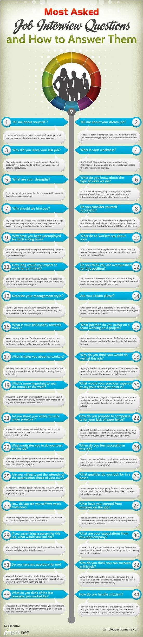 Job Interview Questions ... and And How to Answer Them #infographic