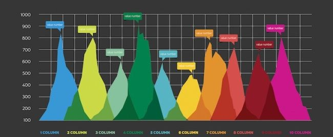 17 Data Visualization Tools & Resources You Should Bookmark - Data Science Central