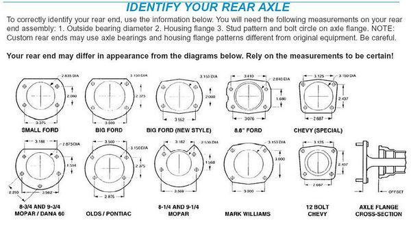 Pin By Jgreg On Rear End In 2020 Bolt Pattern Chevy S10 Pattern