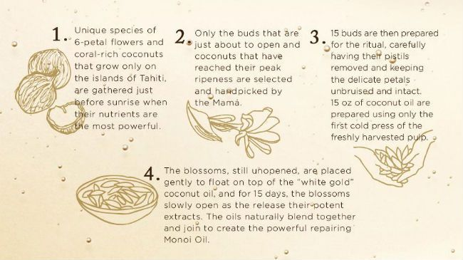 Monoi Oil, the New Coconut Oil?
