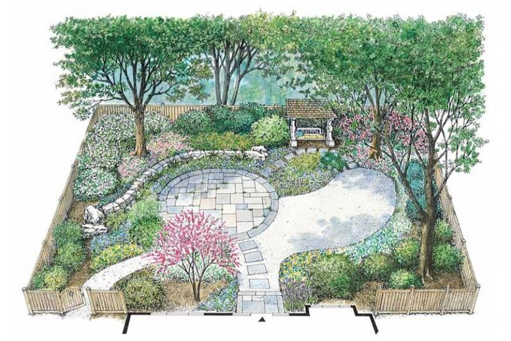 1000 ideas about landscape plans on pinterest acreage for Home landscape plans