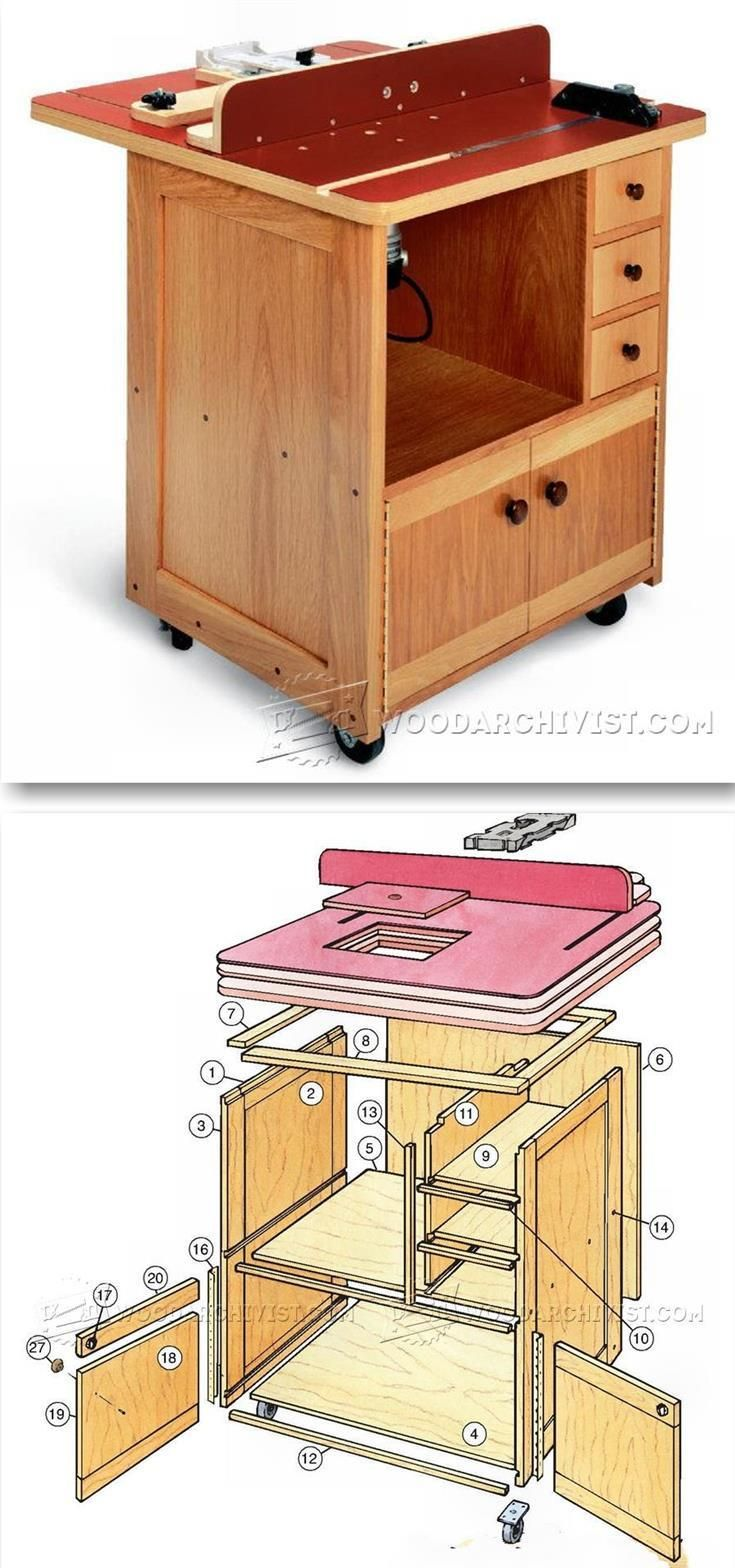 Mobile router table plans - Custom Router Table Plans Router Tips Jigs And Fixtures Woodarchivist Com
