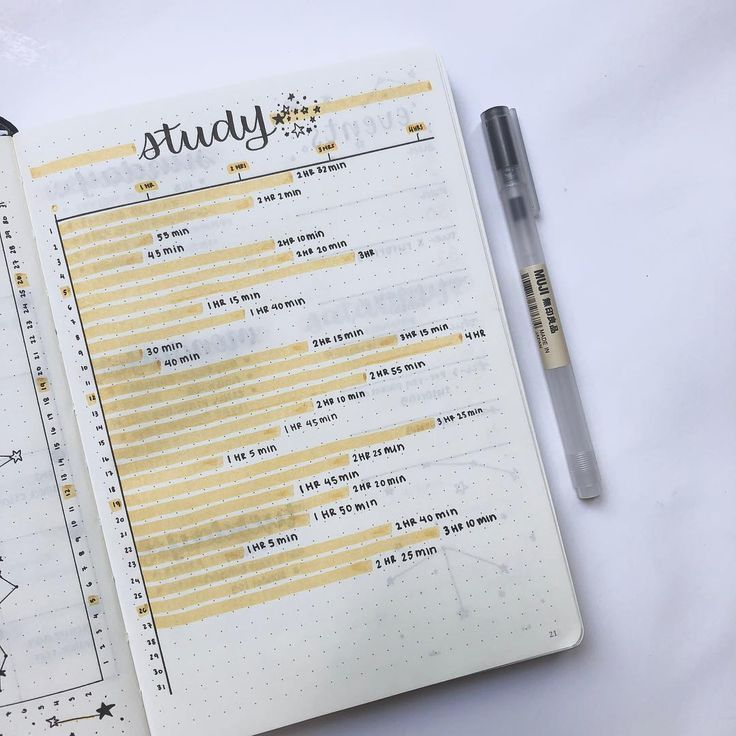 Study Tracker Ideas For Your College Bullet Journal