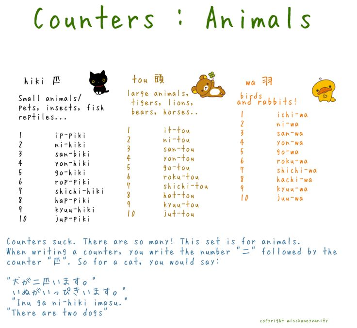 Learn Japanese:Animal Counters by ~misshoneyvanity on deviantART
