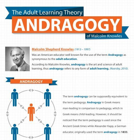 You adult learning research