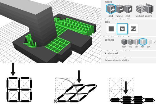 Larevuedudesign-Institut-Hasso-Plattner-impression-3D-mecanismes-metamateriaux-02
