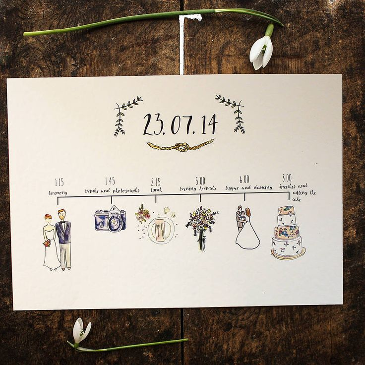 bespoke illustrated wedding schedule by rebecca mcmillan illustration | notonthehighstreet.com