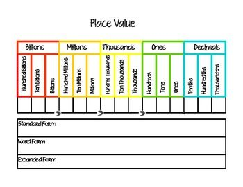 Use this as a tool to teach place value. You can place in a sheet protector or laminate to create a reusable resource.