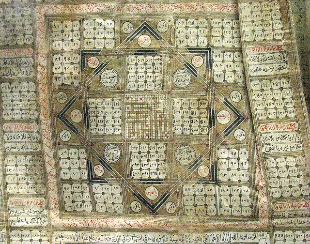 Detail of a 'Tılsımlı Gömlek' (Talismanic shirt).  Decorated with various suras and verses from the Koran, together with magical letters and numbers used in forecasting the future.  Late-Ottoman, 19th c.